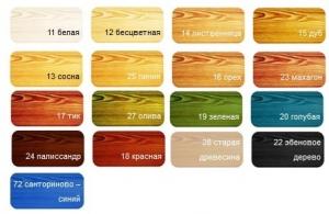 Белинка ТопЛазурь для защиты древесины 1 л