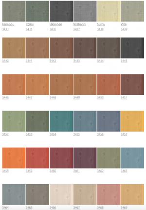 Морилка для панелей TIKKURILA Pirtti Panel Satin Бесцветная 0,9 л