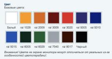 Нержамет — антикоррозионная краска для металла по ржавчине 3 в 1 10 кг
